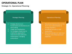 Operational Plan PPT Slide 23