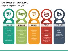 Employee Offboarding PPT Slide 18