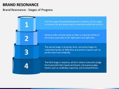 Brand Resonance PPT Slide 6