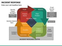 Incident Response PPT Cover Slide 29