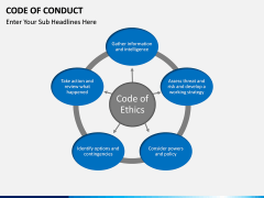 Code of Conduct PPT slide 9