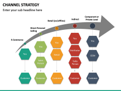 Channel Strategy PPT Slide 22