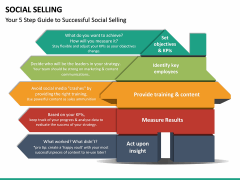 Social Selling PPT Slide 27