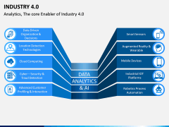 Industry 4.0 PPT Slide 10
