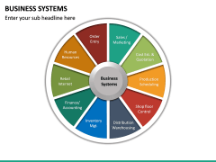 Business Systems PPT Slide 18