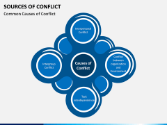 Sources of Conflict PPT Slide 9