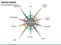 Mental Model PPT Slide 24