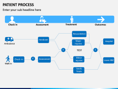 Patient Process PPT Slide 9