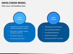 Swiss Cheese Model PPT Slide 12