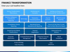 Finance Transformation PPT Slide 16