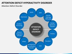 ADHD PPT Slide 2