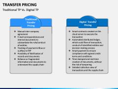 Transfer Pricing PPT Slide 13