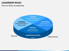 Leadership Roles PPT Slide 1