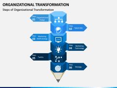Organizational Transformation PPT Slide 8