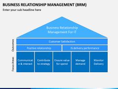 Business Relationship Management (BRM) PPT Slide 14