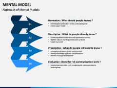 Mental Model PPT Slide 5