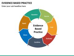 Evidence Based Practice PPT slide 18