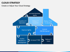 Cloud Strategy PPT Slide 10