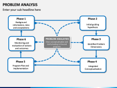 Problem Analysis PPT slide 4