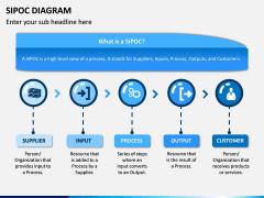 SIPOC diagram PPT slide 1