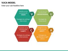 VUCA Model PPT Slide 18