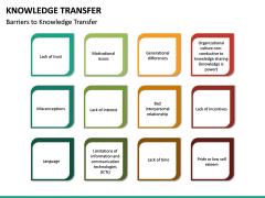 Knowledge Transfer PPT Slide 31