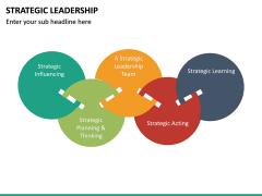 Strategic Leadership PPT Slide 28