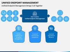 Unified Endpoint Management PPT Slide 7