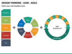 Design Thinking - Lean - Agile PPT Slide 15
