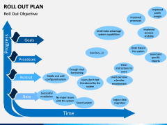 Roll Out Plan PPT Slide 6