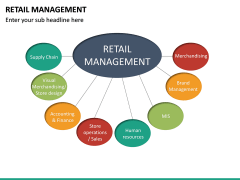 Retail Management PPT slide 15
