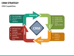 CRM Strategy PPT Slide 17