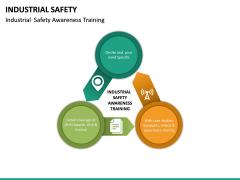 Industrial Safety PPT Slide 25
