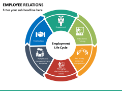 Employee Relations PPT Slide 20