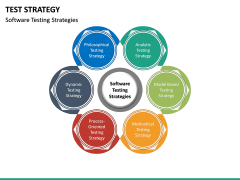 Test Strategy PPT Slide 21