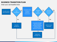 Business Transition Plan PPT Slide 11