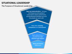 Situational Leadership PPT Slide 8