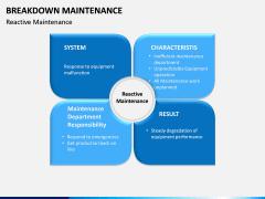 Breakdown Maintenance PPT Slide 6