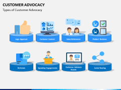 Customer advocacy PPT slide 2