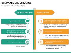 Backward Design Model PPT Slide 22