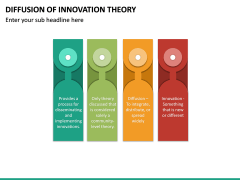 Diffusion of Innovation Theory PPT Slide 12
