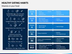 Healthy Eating Habits PPT Slide 7