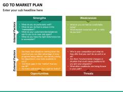 Go To Market Plan (GTM Plan) PPT Slide 67