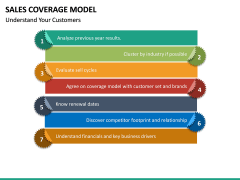 Sales Coverage Model PPT Slide 27