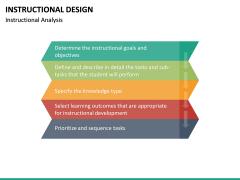 Instructional Design PPT Slide 34