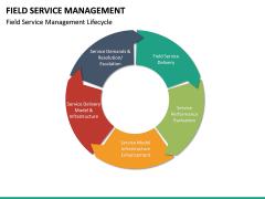 Field Service Management PPT Slide 14