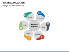 Financial Inclusion PPT Slide 20