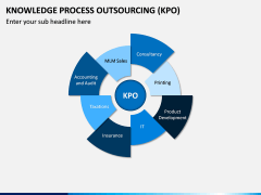 Knowledge Process Outsourcing (KPO) PPT Slide 5