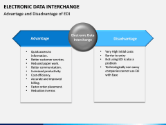 Electronic Data Interchange (EDI) PPT slide 9