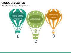 Global Circulation PPT Slide 14